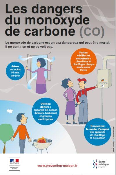 Prévention et information sur les risques d'intoxication au monoxyde de carbone